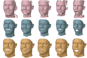 FLAME: 3D model of facial shape and expression