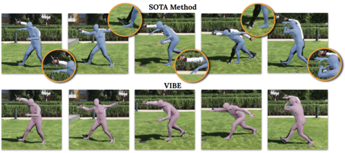 VIBE: Video Inference for Human Body Pose and Shape Estimation