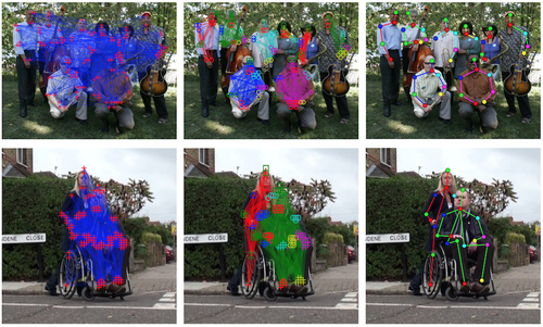 DeepCut: Joint Subset Partition and Labeling for Multi Person Pose Estimation