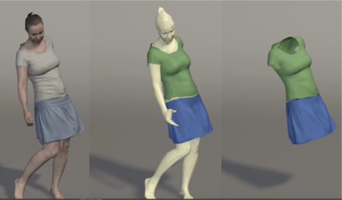 {ClothCap}: Seamless {4D} Clothing Capture and Retargeting