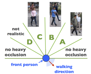 Learning People Detectors for Tracking in Crowded Scenes