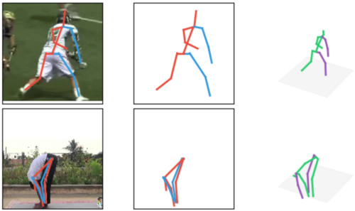 A simple yet effective baseline for 3d human pose estimation