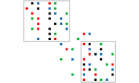 Visualizing dimensionality reduction of systems biology data