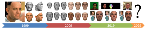 3D Morphable Face Models - Past, Present and Future