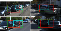 Occlusion Patterns for Object Class Detection