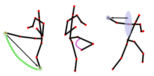 Posebits for Monocular Human Pose Estimation