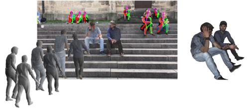 3D  Poses in the Wild Dataset