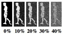 A quantitative evaluation of video-based {3D} person tracking