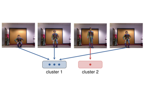 Temporal Human Action Segmentation via Dynamic Clustering