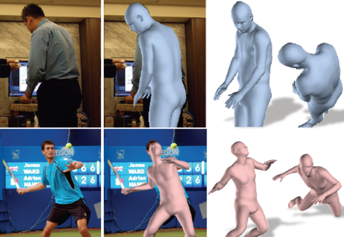 End-to-end Recovery of Human Shape and Pose
