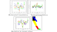 Parameterized modeling and recognition of activities